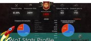 DLE WoT Stats Profile